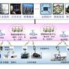 北京大学工学院南京研究院物联网技术与应用研究所