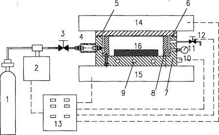 一种超临界流体辅助聚合物模压发泡装置