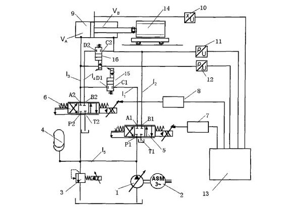 双阀之间采用两位两通电磁阀实现可控制的并联连接,实现控制方案的图片