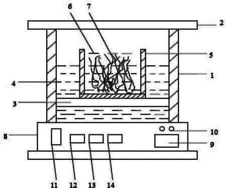 一种羊毛纤维的阻燃处理方法
