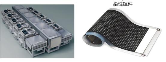 高效率薄膜晶硅纳米构架柔性太阳光伏项目