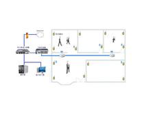 高精度室内定位管理系统