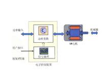 新能源汽车TM 高效节能电驱动系统