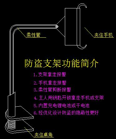防盗专利简介