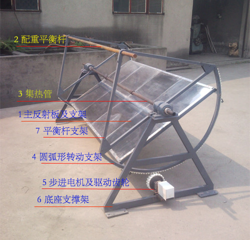菲涅尔中高温太阳能集热装置
