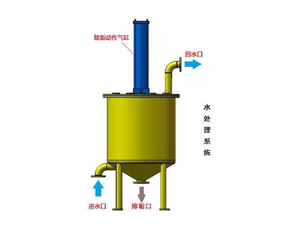 电化学水处理系统