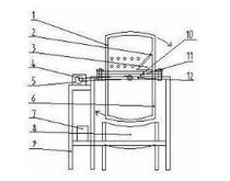 烤锅转动式烤笋机