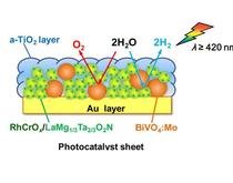 一种可见光响应的光催化剂及其制备方法