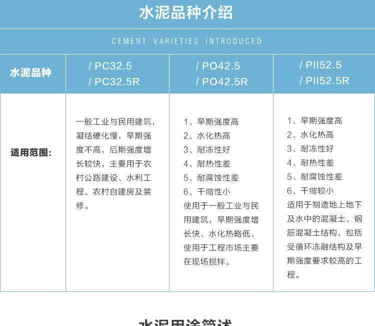 中材牌水泥 复合硅酸盐水泥PC32.5R水泥